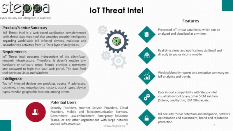 IoT Threat Intel - Datasets - Steppa